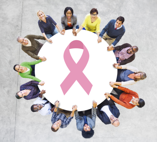 breast cancer organizations